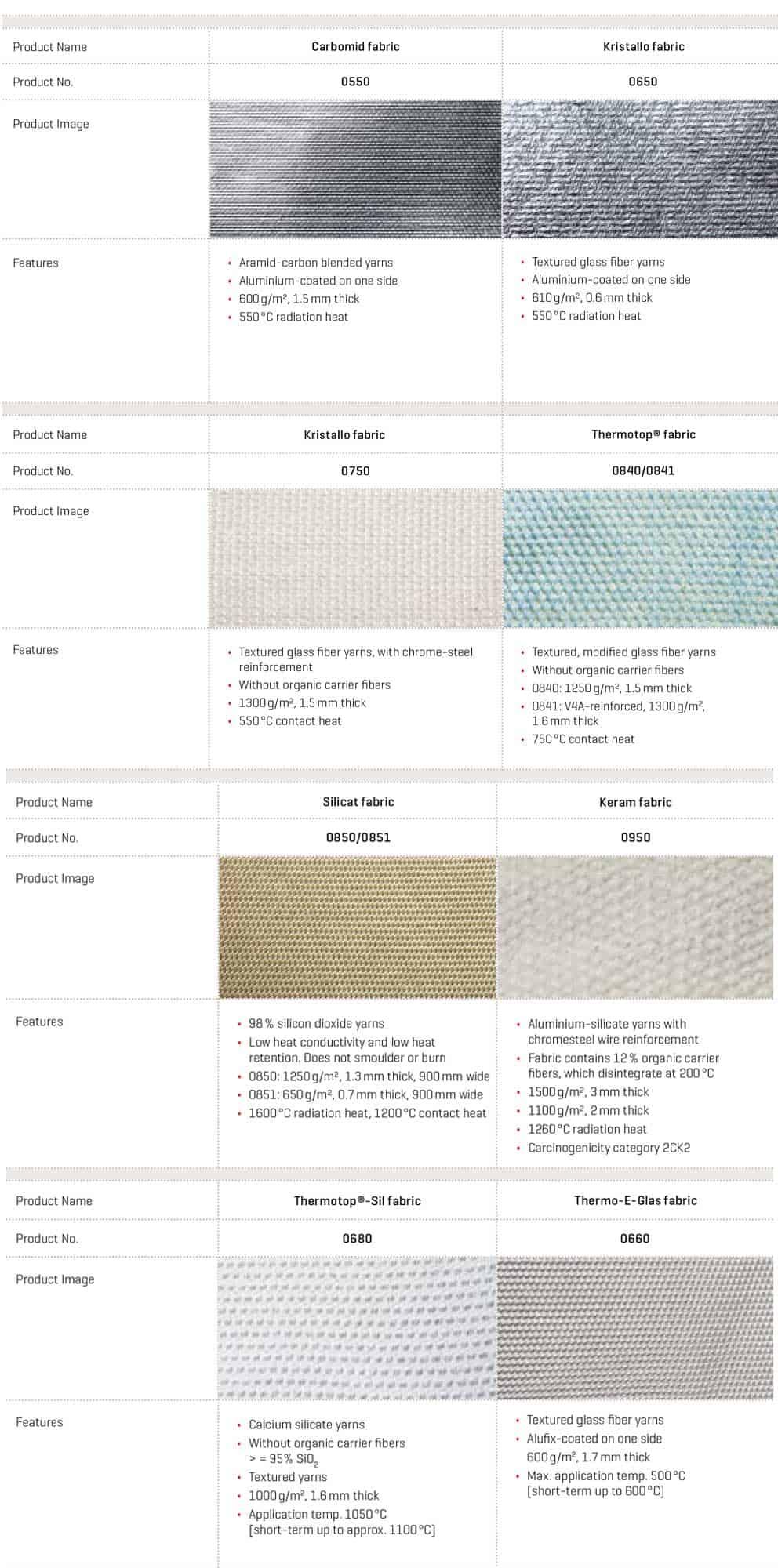 heat_protection_fabric